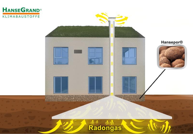 Blähton schützt vor Radon