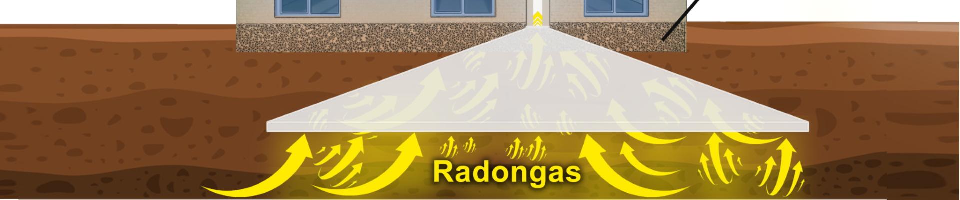 Radonschutz für Neubauten